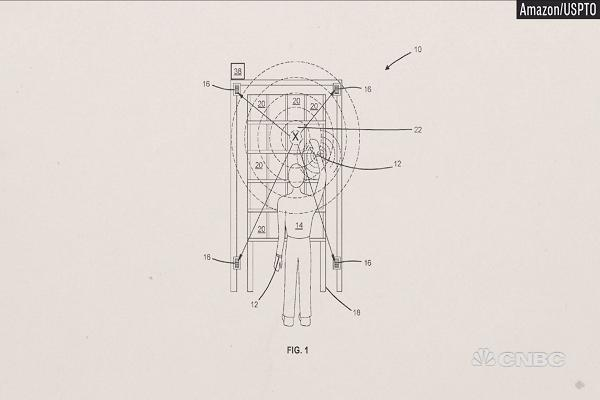 Here are 4 of Amazon's creepiest patents
