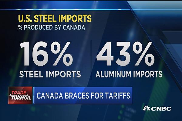 Here's how Trump's tariffs could impact Canada