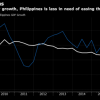With Fed on Hold, Southeast Asia Is Diverging on Rate Policy