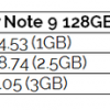 Samsung Galaxy Note 9 New Zealand pricing