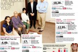 Budget 2014: Finance Minister Arun Jaitley retains taxation structure for super …