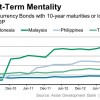 Not Just Indonesia: Asia's Creaky Road to Infrastructure Funding