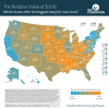 Here's how most $100 is value in your state
