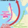 Hurricane Bertha to strike UK and blast divided fever this weekend