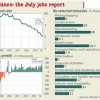S&P 500 suffers largest weekly detriment in 2 years
